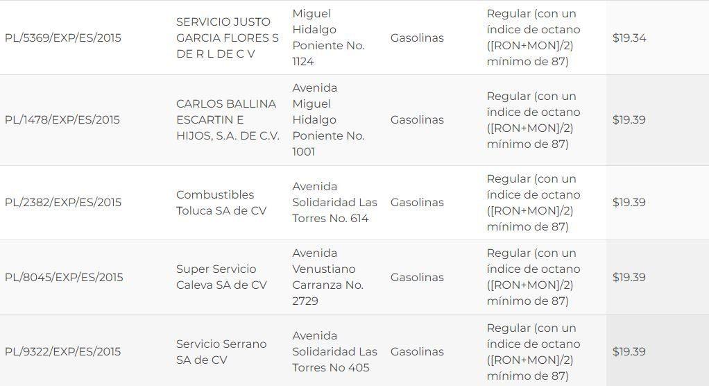 El precio de la gasolina en toluca se mantiene en 19 pesos