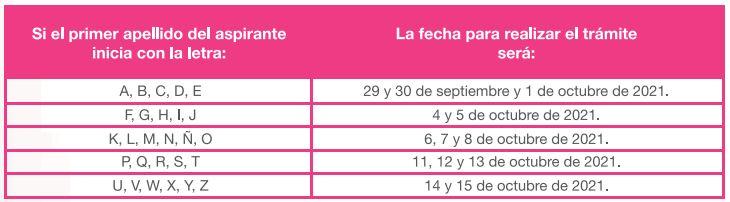 Las fechas de registro para las Becas Edomex 2021-2022 de educación básica