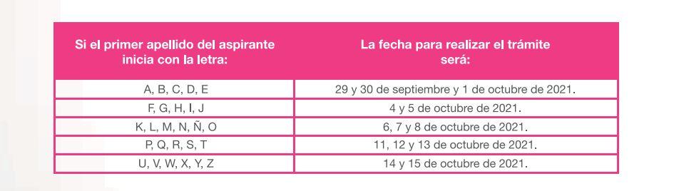 Fechas para registro a las Becas Edomex 2021 y obtener 8 mil pesos