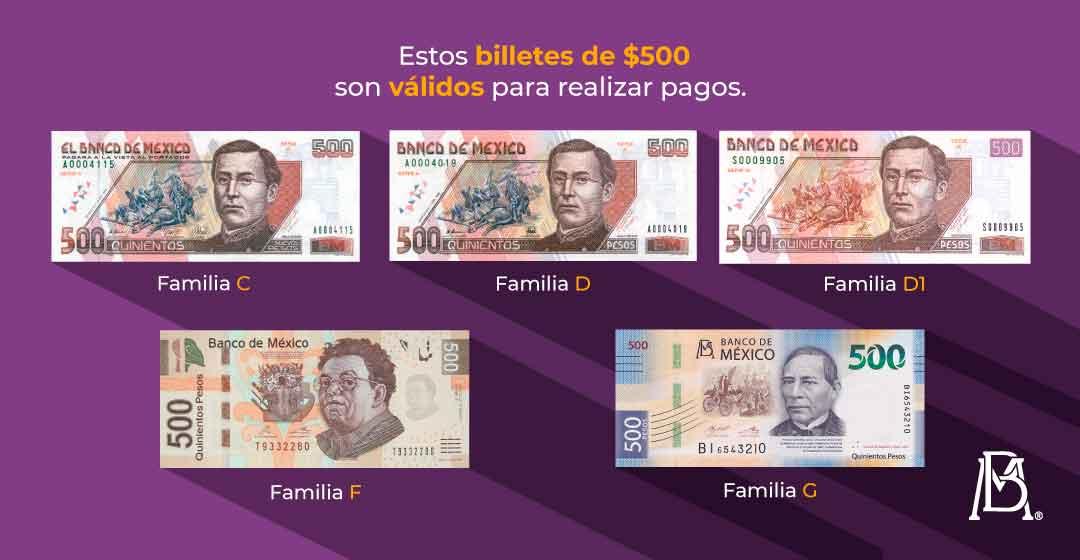 Familia G de billetes dados por el Banco de México
