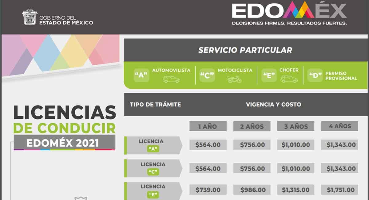 costos licencia de conducir estado de mexico 2021
