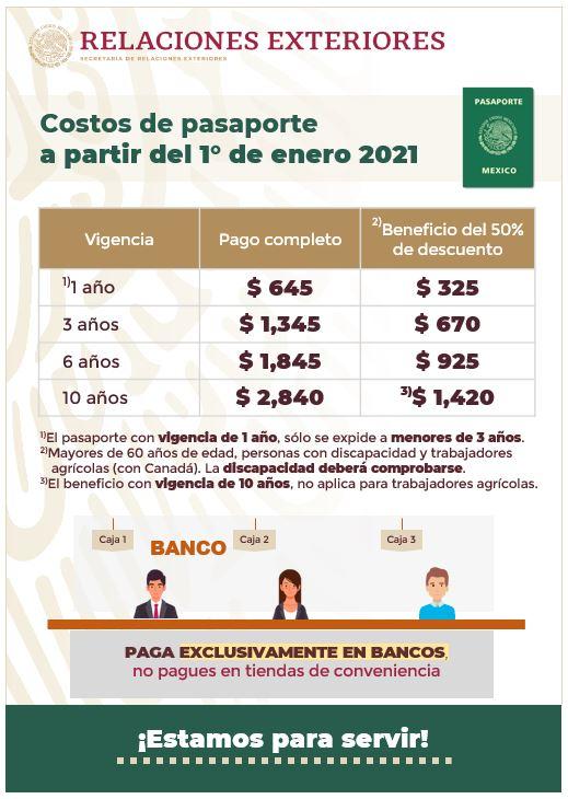 precio pasaporte mexicano 2021